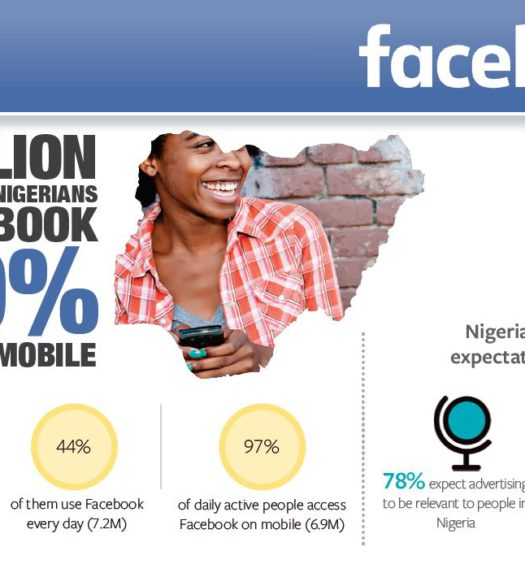 facebook data, facebook, Facebook Nigeria