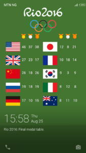 Rio Olympics medals table wallpaper