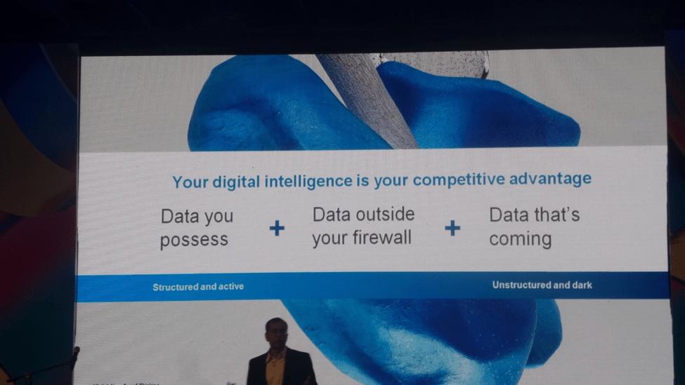 IBM, Cognitive Thinking, Data